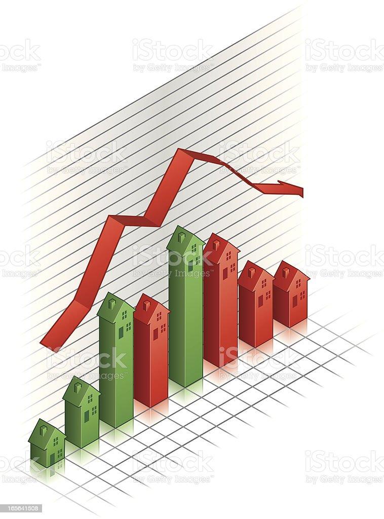 Bar Graph Housing royalty-free stock vector art