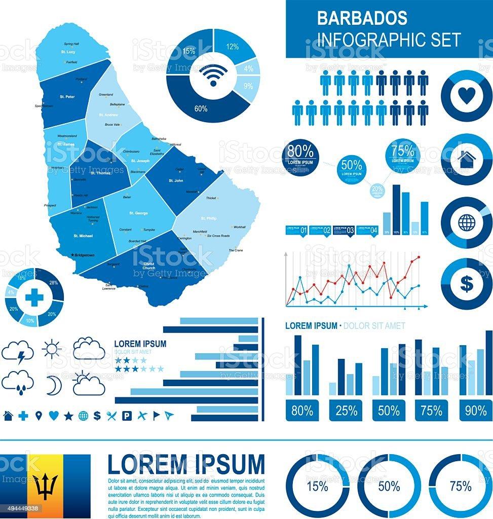Barbados Infographic Set vector art illustration