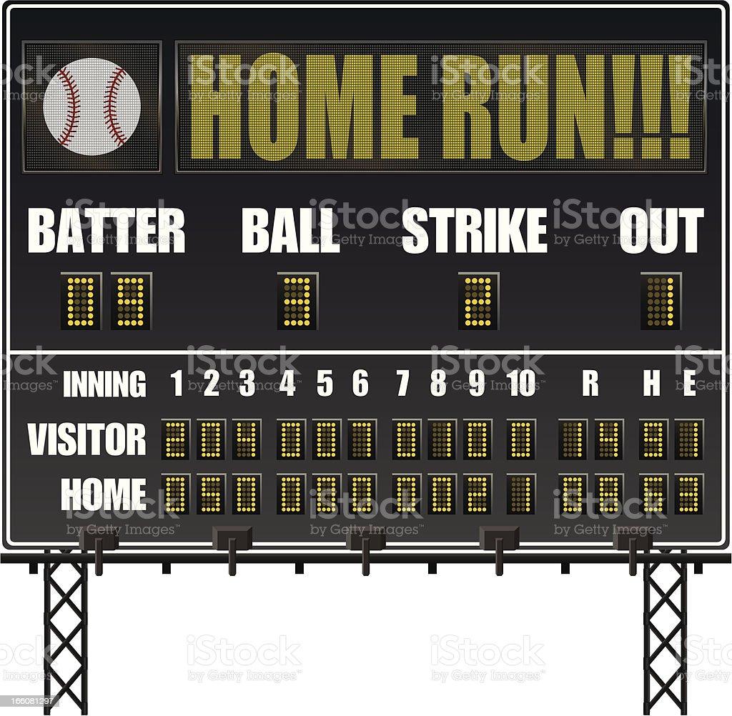 Baseball Scoreboard royalty-free stock vector art