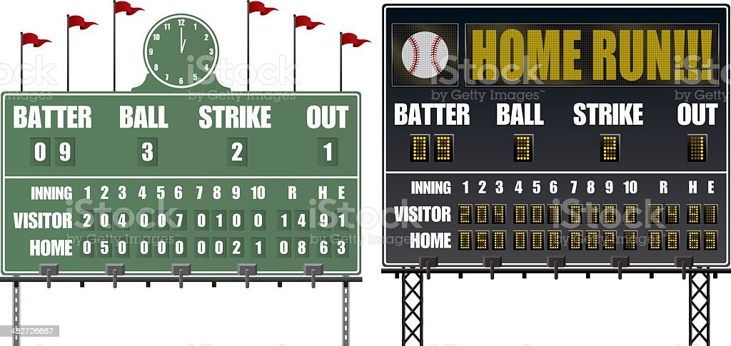 Baseball Scoreboards vector art illustration