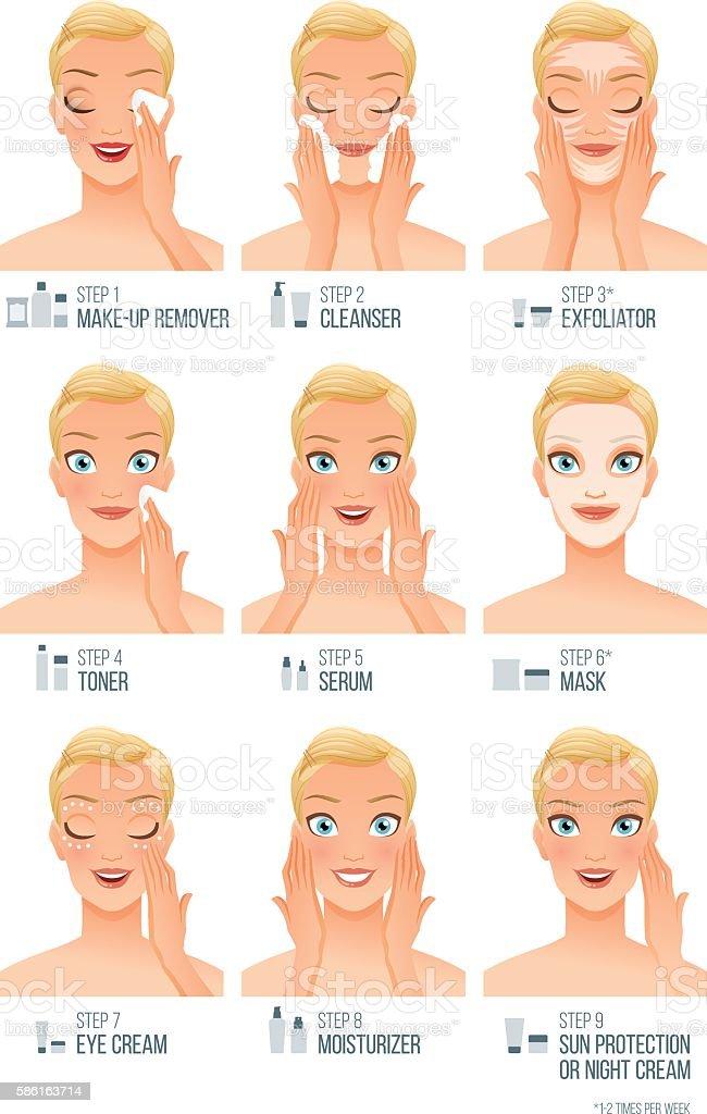 Basic skincare routine steps. Facial care vector infographic illustration. vector art illustration