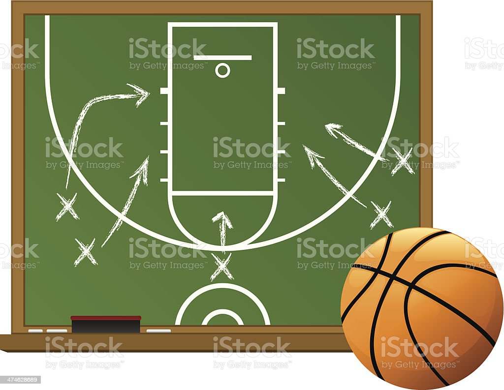Basketball Chalkboard royalty-free stock vector art