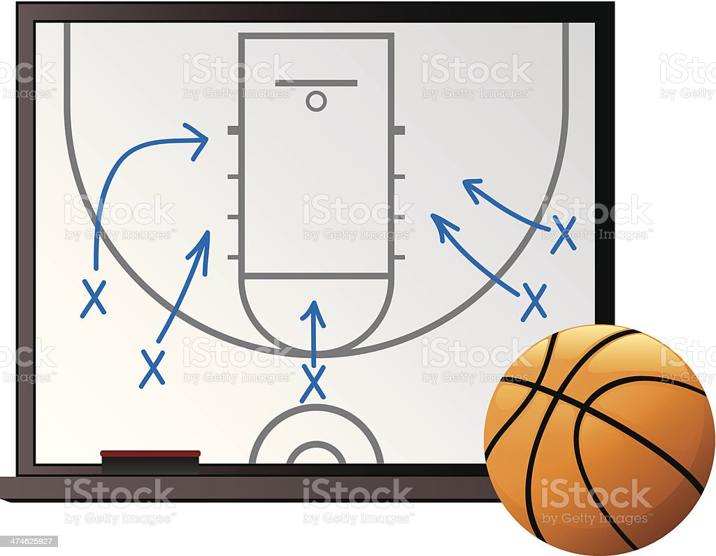 Basketball game plan on white board. royalty-free stock vector art