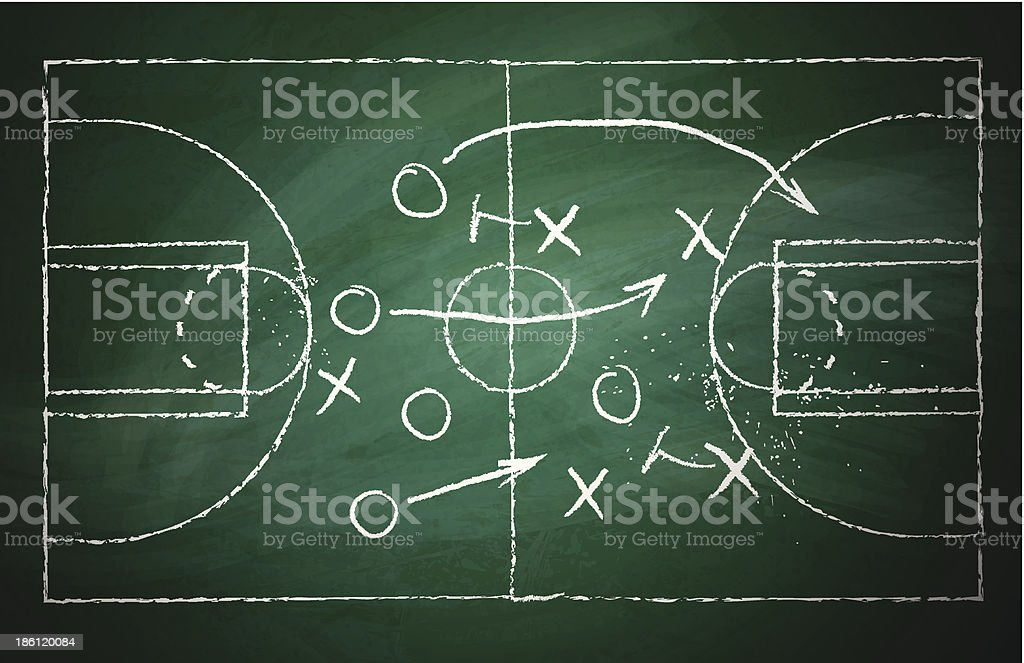 Basketball play over green chalkboard vector art illustration