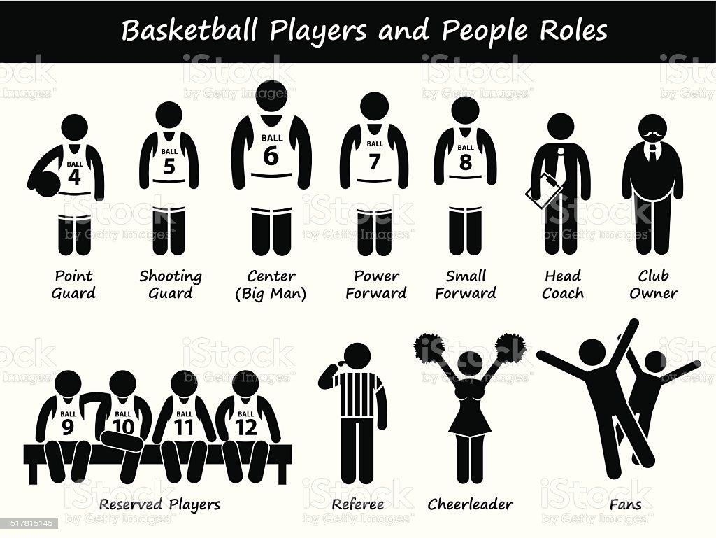 Basketball Players Team Stick Figure Pictogram Icons vector art illustration