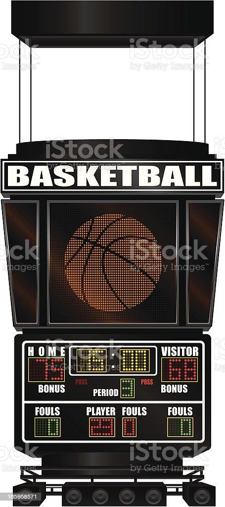 Basketball scoreboard royalty-free stock vector art
