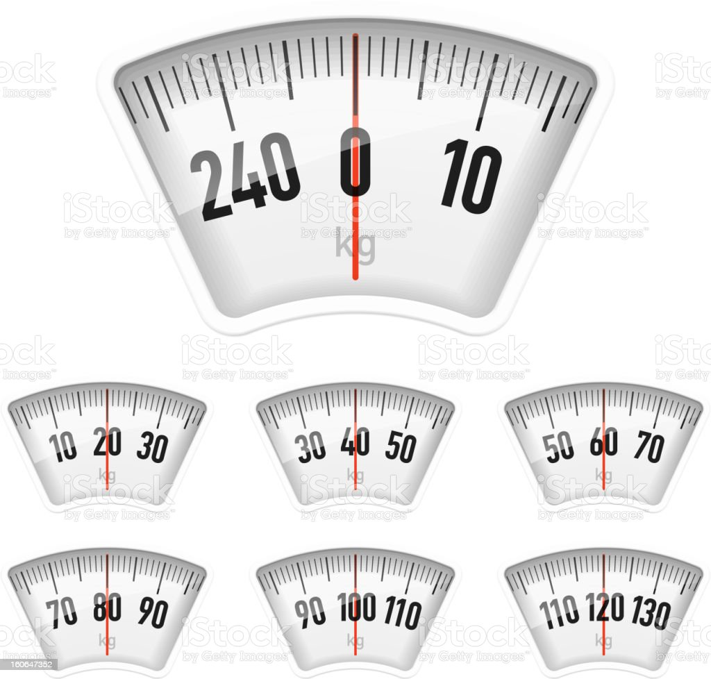 Bathroom scales dial royalty-free stock vector art