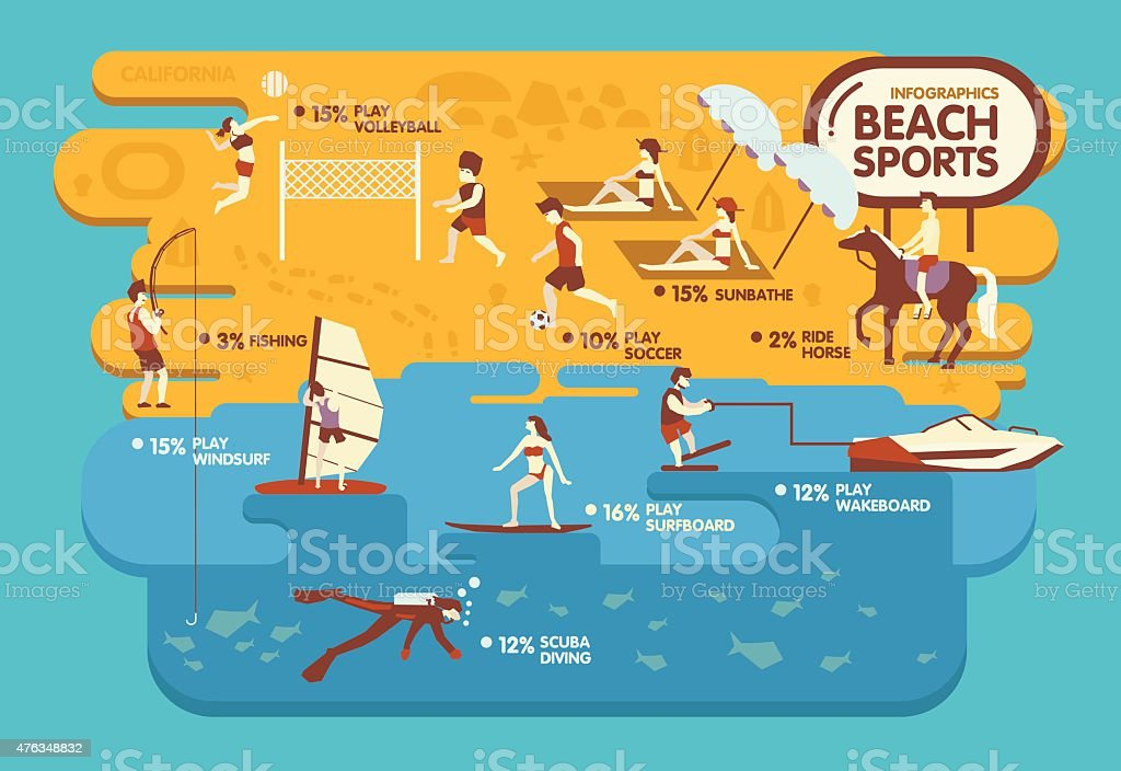 Beach sports infographics ,Summer concept , Volleyball, Soccer, vector art illustration