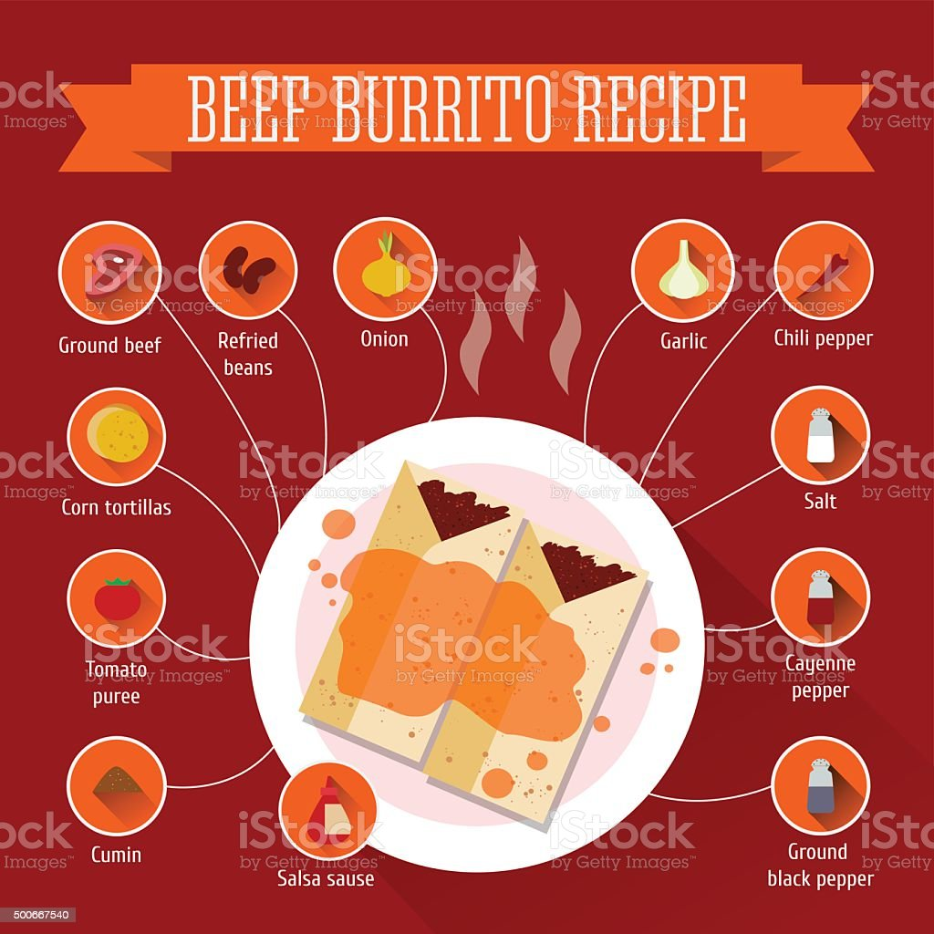Beef burrito recipe vector art illustration