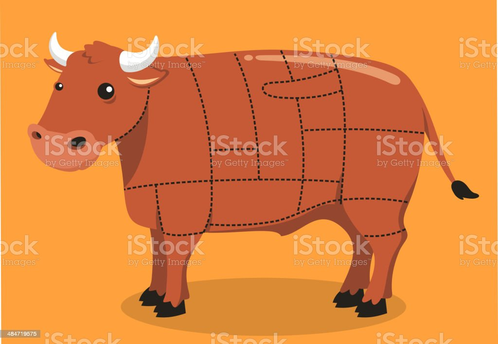 Beef Cuts Meat Steak Grill Cow Barbecue Butcher vector art illustration