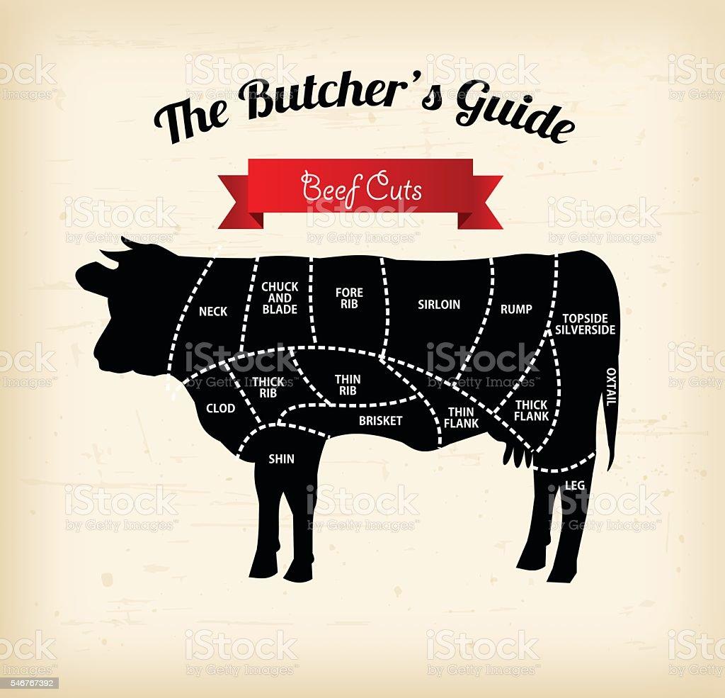 Beef cuts vector illustration vector art illustration
