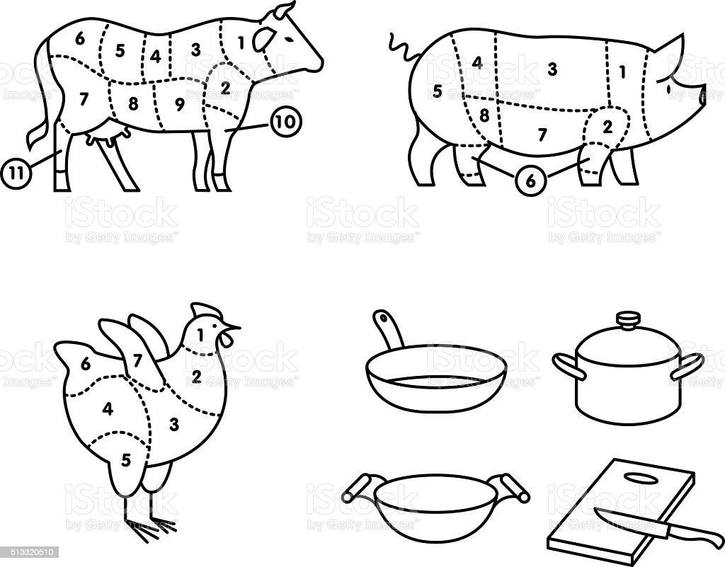 Beef, pork and chicken cut schemes vector art illustration
