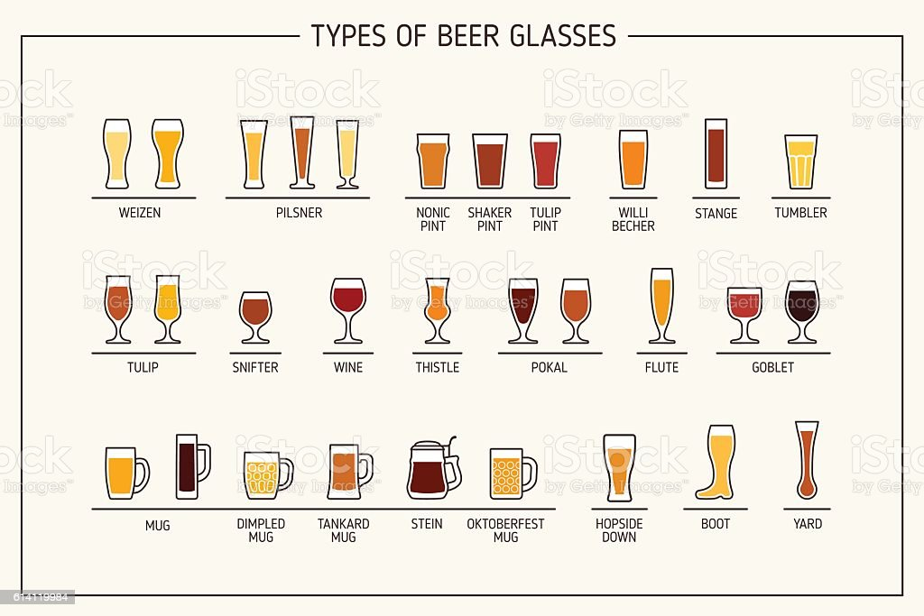Beer glass types. Beer glasses and mugs with names. vector art illustration
