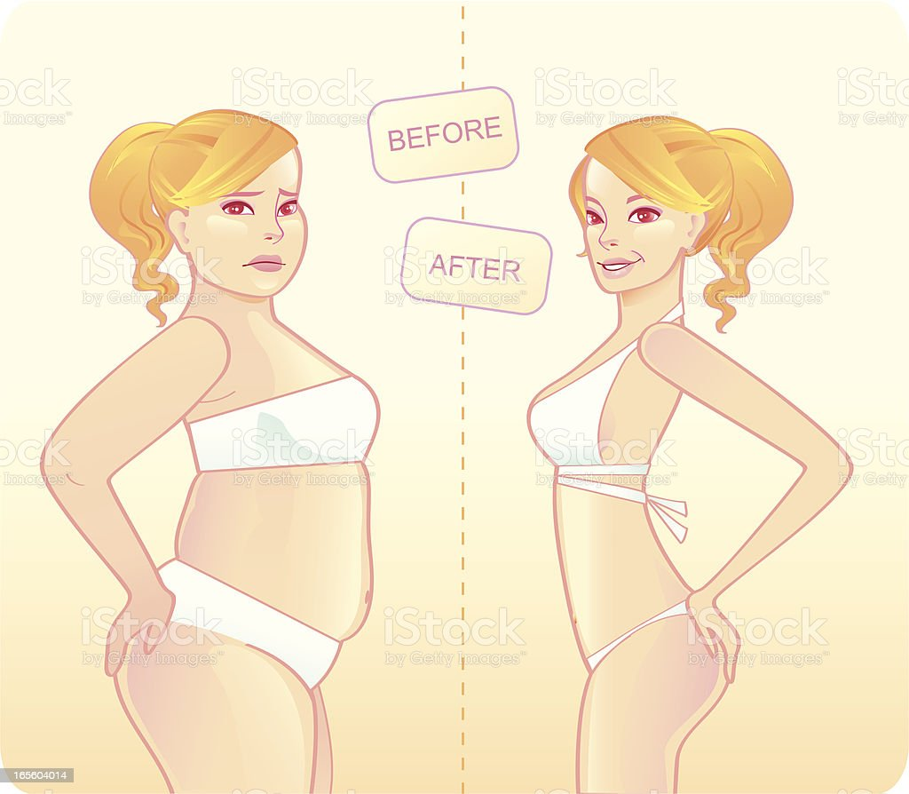 Before & After Look (in bikini) royalty-free stock vector art