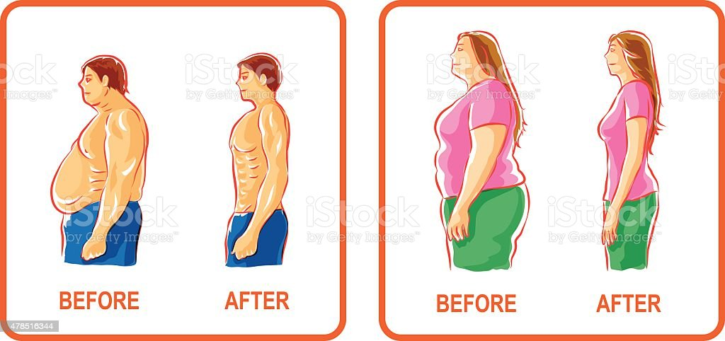 before and after body shape vector art illustration