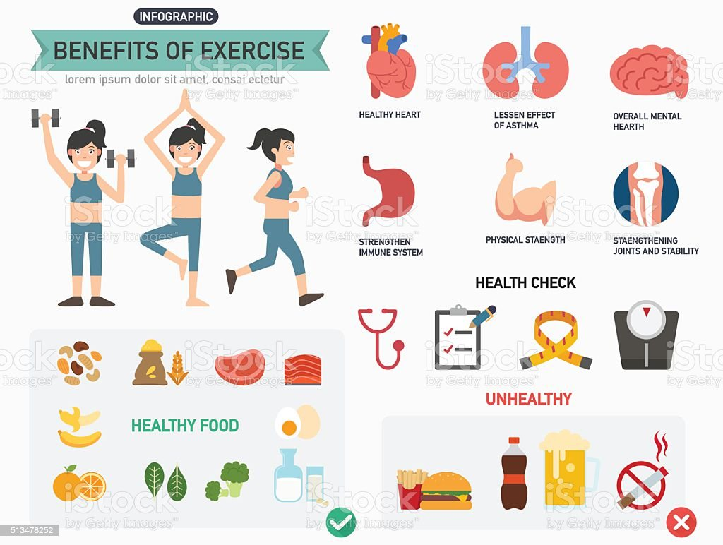 Benefits of exercise infographics vector art illustration