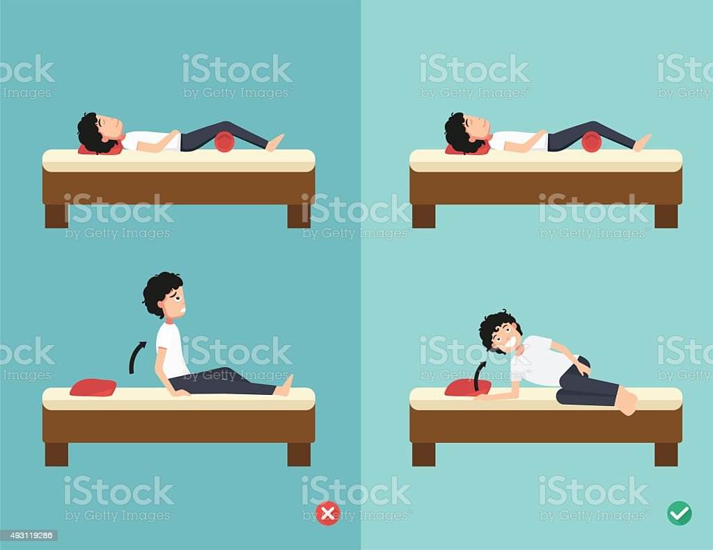 Best and worst positions for wake up vector art illustration