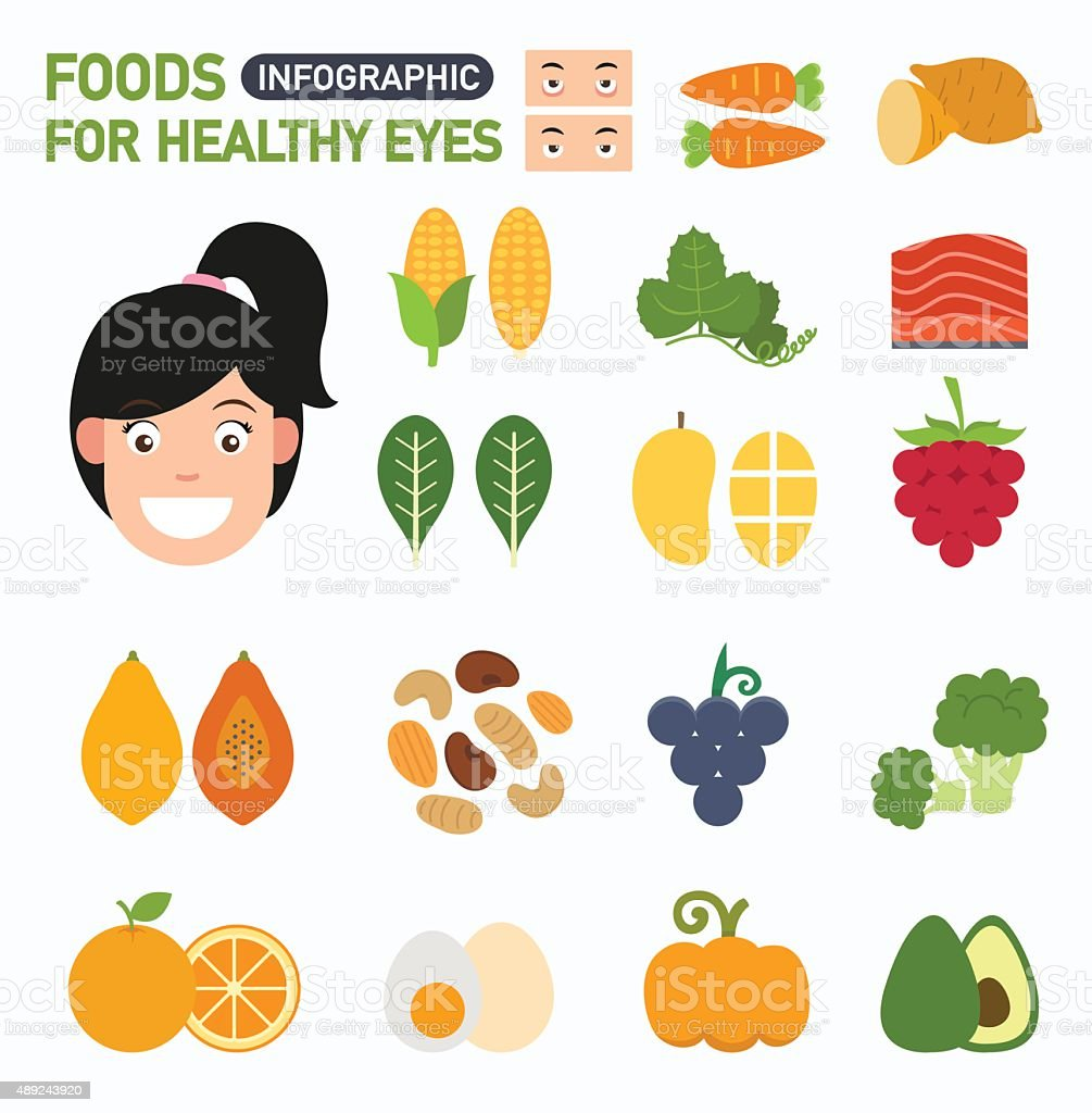 Best foods for healthy eyes infographic vector art illustration