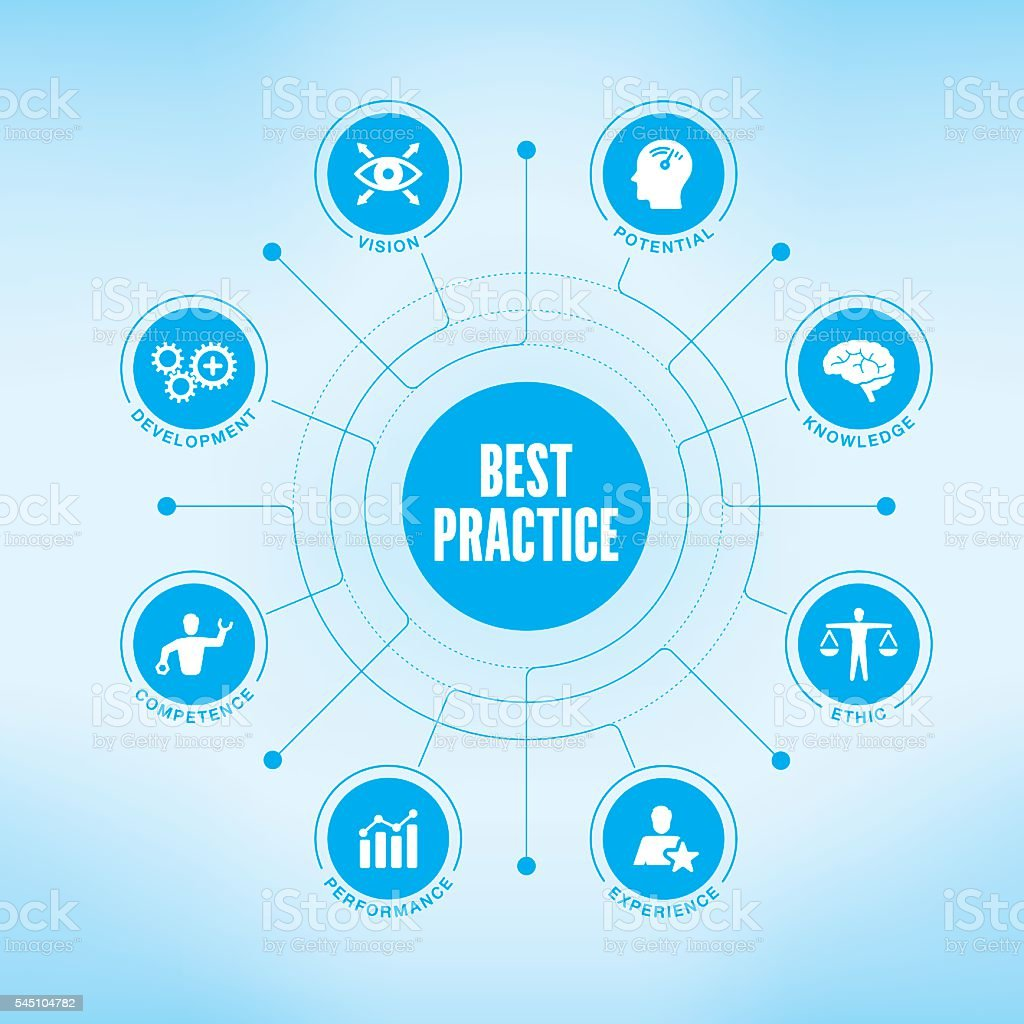 Best Practice chart with keywords and icons vector art illustration