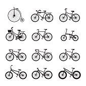 Bicycle Types, Objects Icons Set