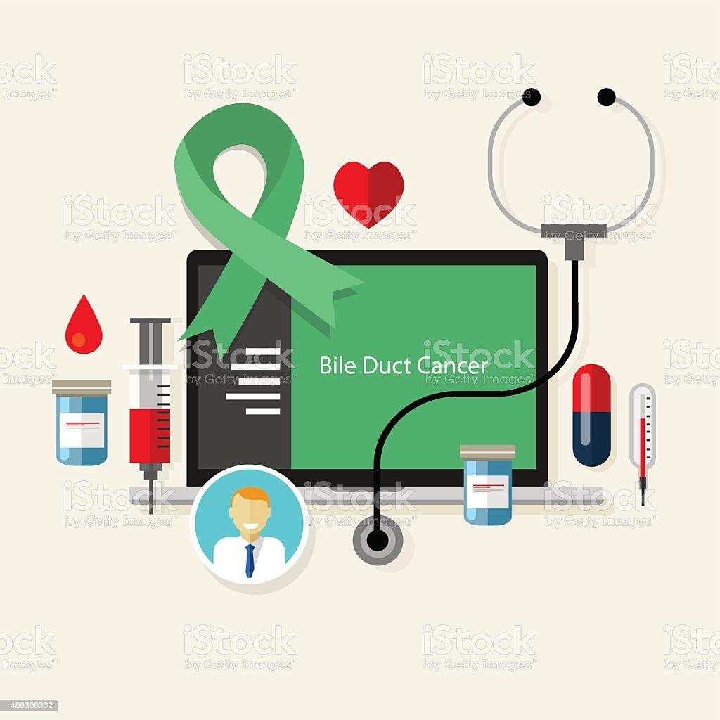 bile duct cancer  medical green teal ribbon treatment health disease vector art illustration