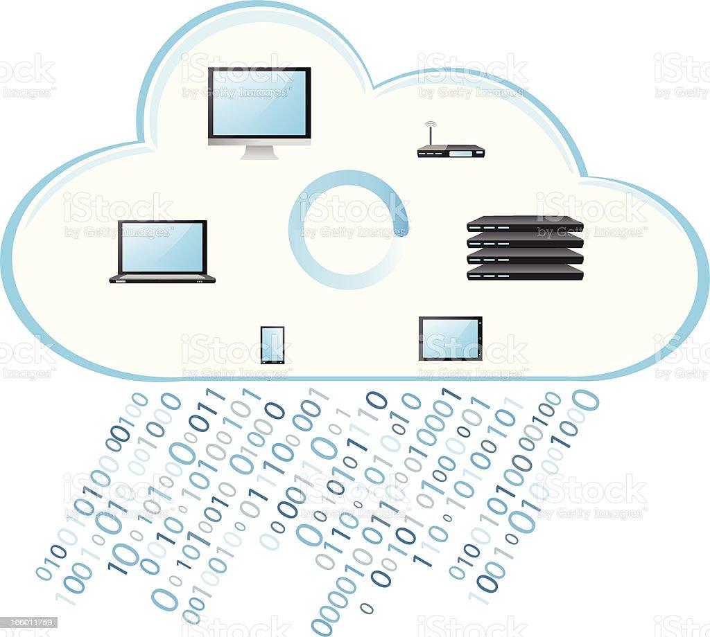 Binary cloud computing concept royalty-free stock vector art