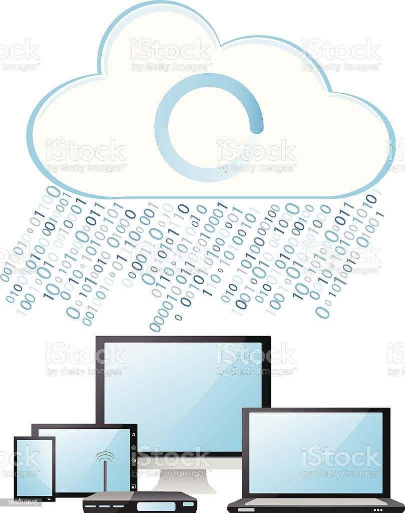 Binary code cloud computing concept royalty-free stock vector art