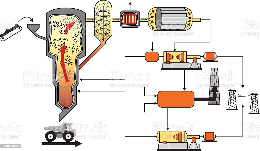 Biomass energy vector art illustration