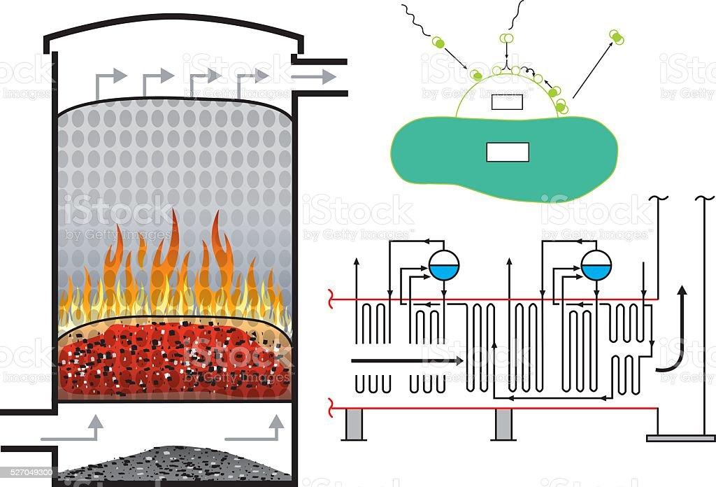 biomass vector art illustration