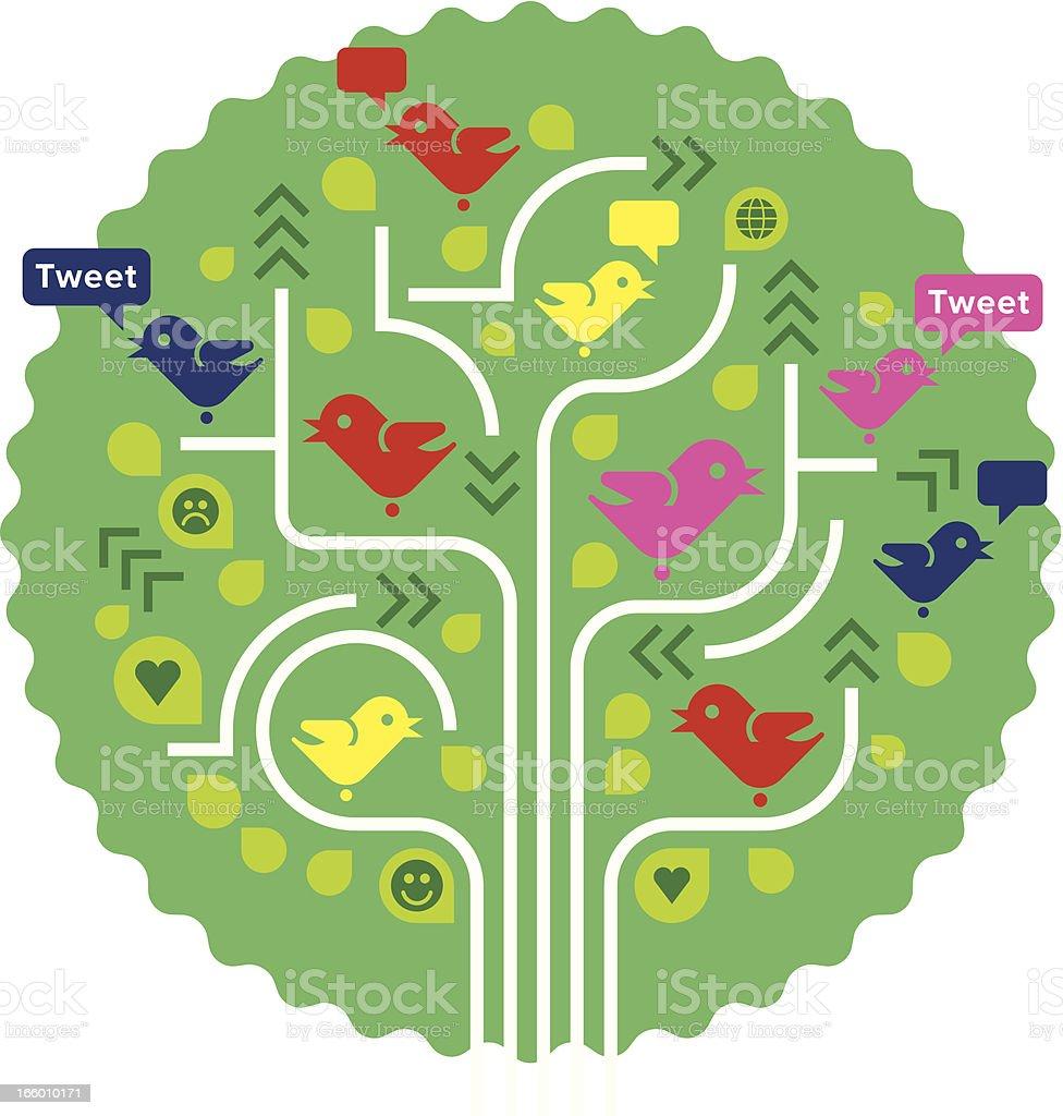 birds in tree 2 – social media royalty-free stock vector art