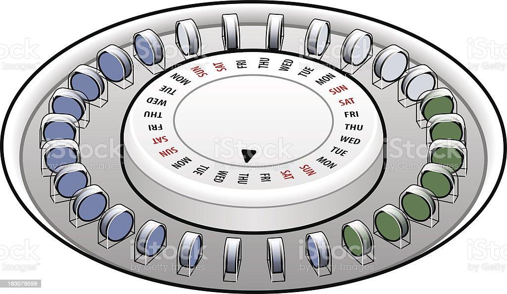 Birth control vector art illustration