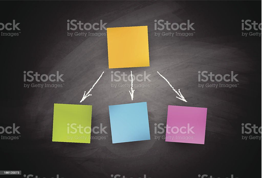 Blackboard and colorful sticky notes royalty-free stock vector art
