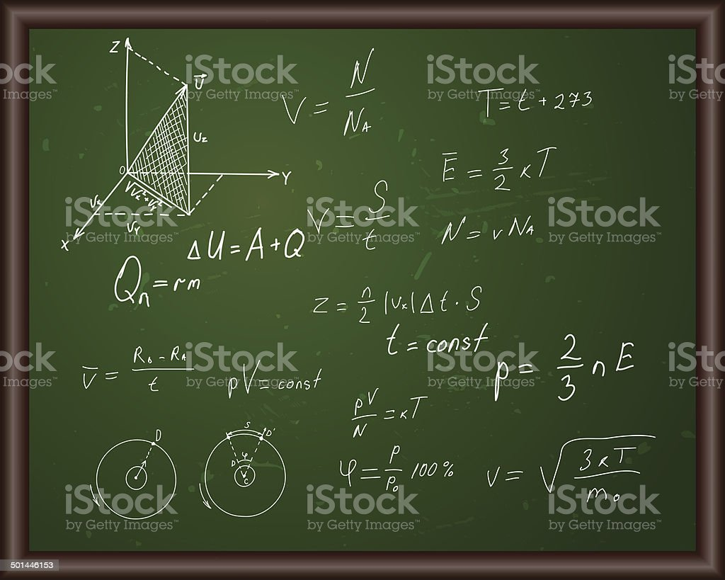 Blackboard with physical formulas vector art illustration