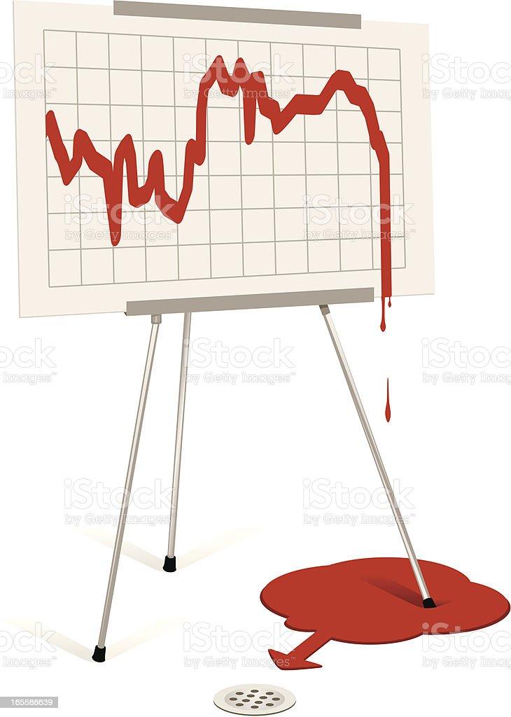 Bleeding Markets vector art illustration