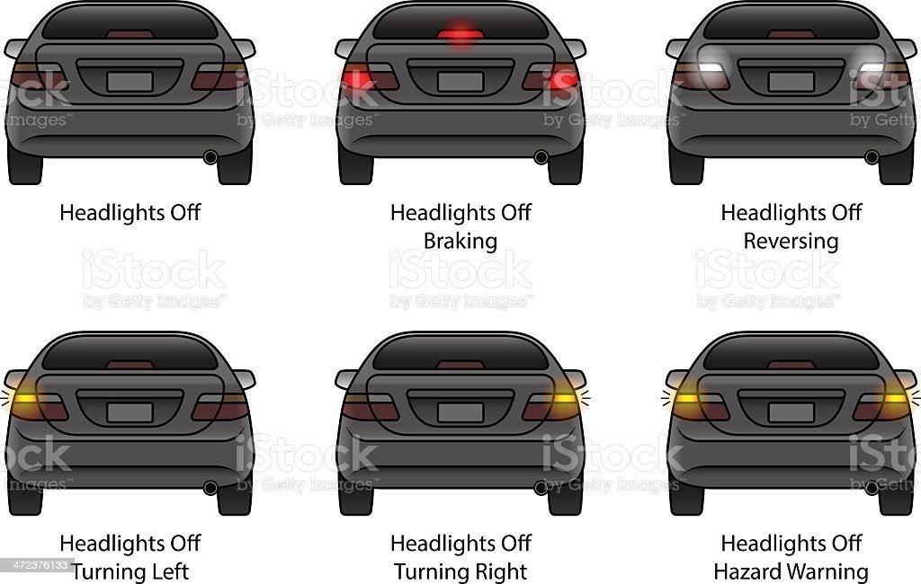 Blinking rear car light indicators and brake lights vector art illustration