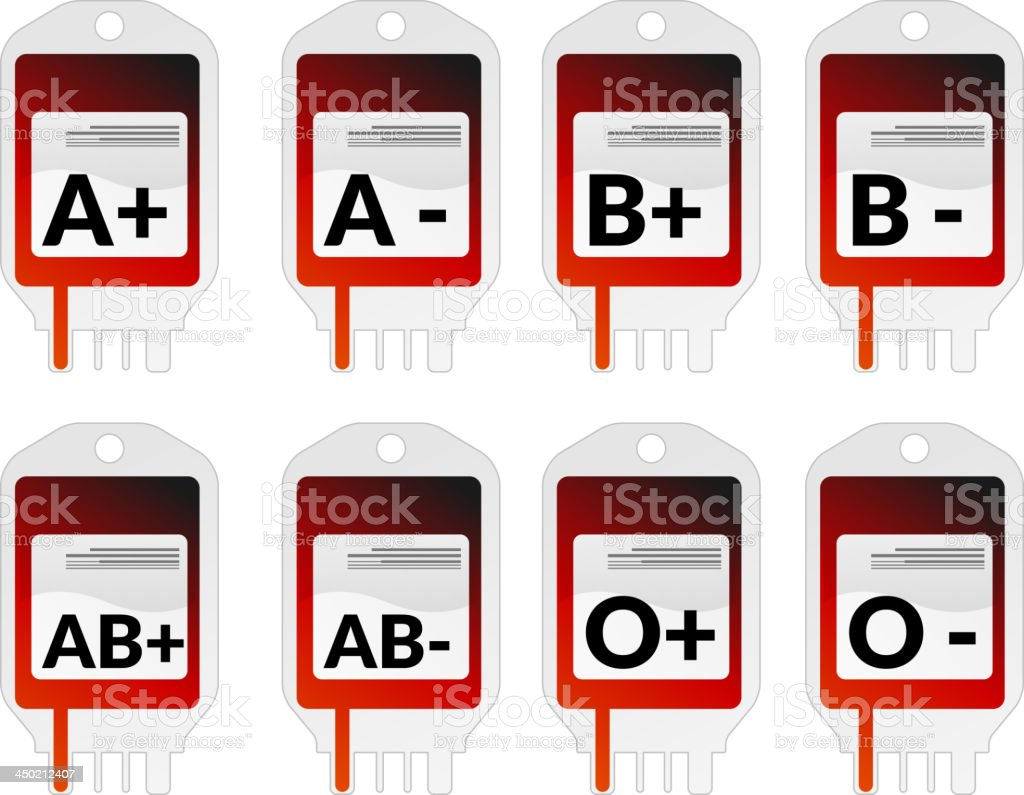 Blood Groups royalty-free stock vector art
