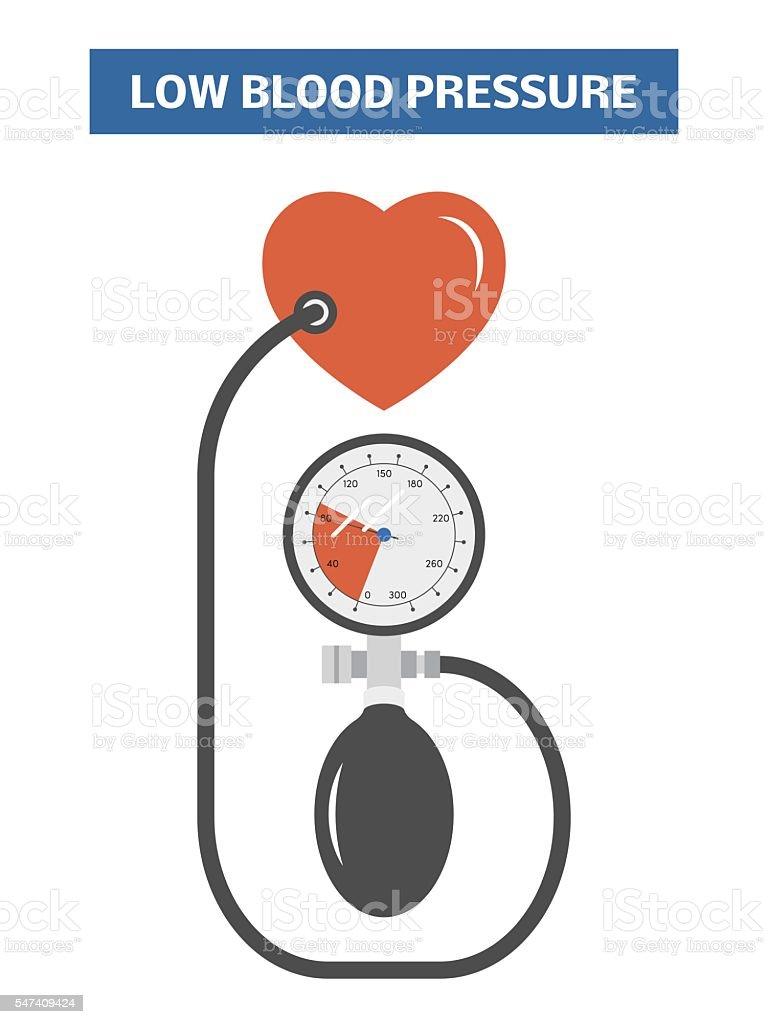 Blood pressure concept vector art illustration