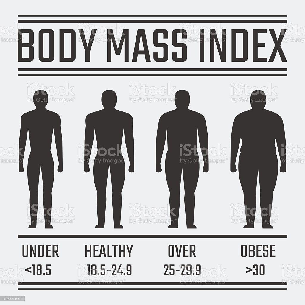 Body Mass Index vector illustration vector art illustration