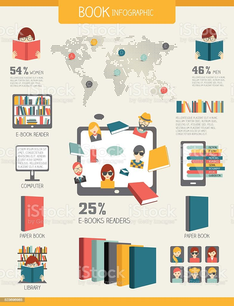 Book and reading infographics. Flat vector concept. vector art illustration