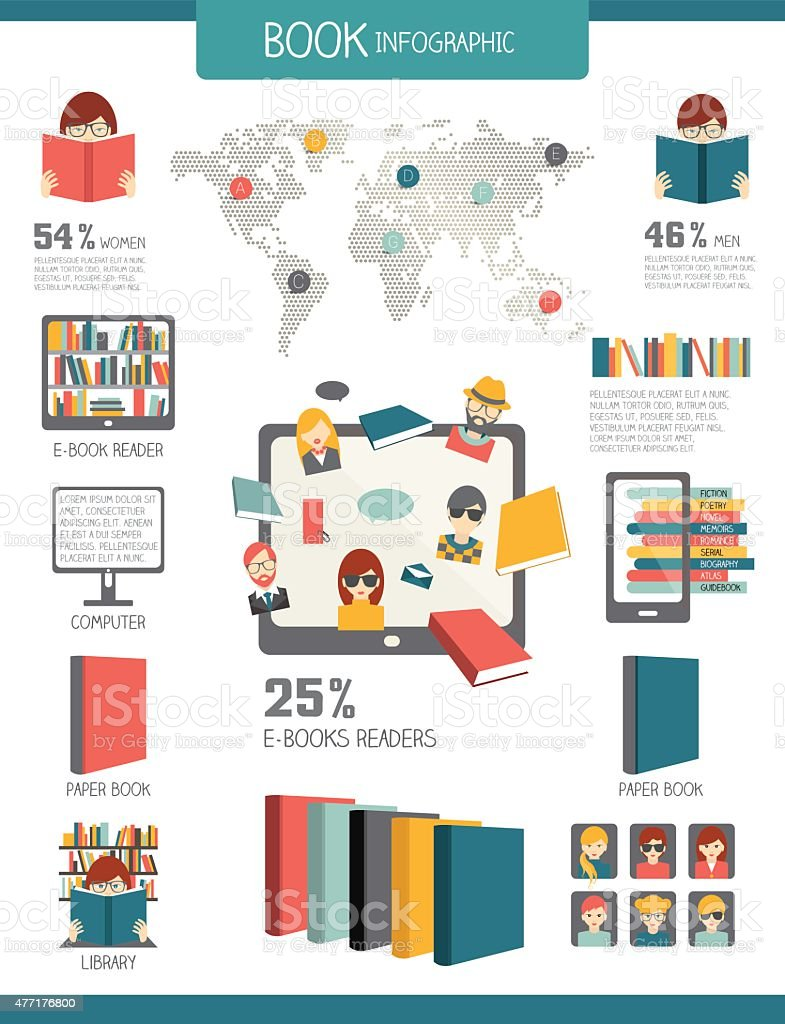 Book and reading infographics. Flat vector design. vector art illustration