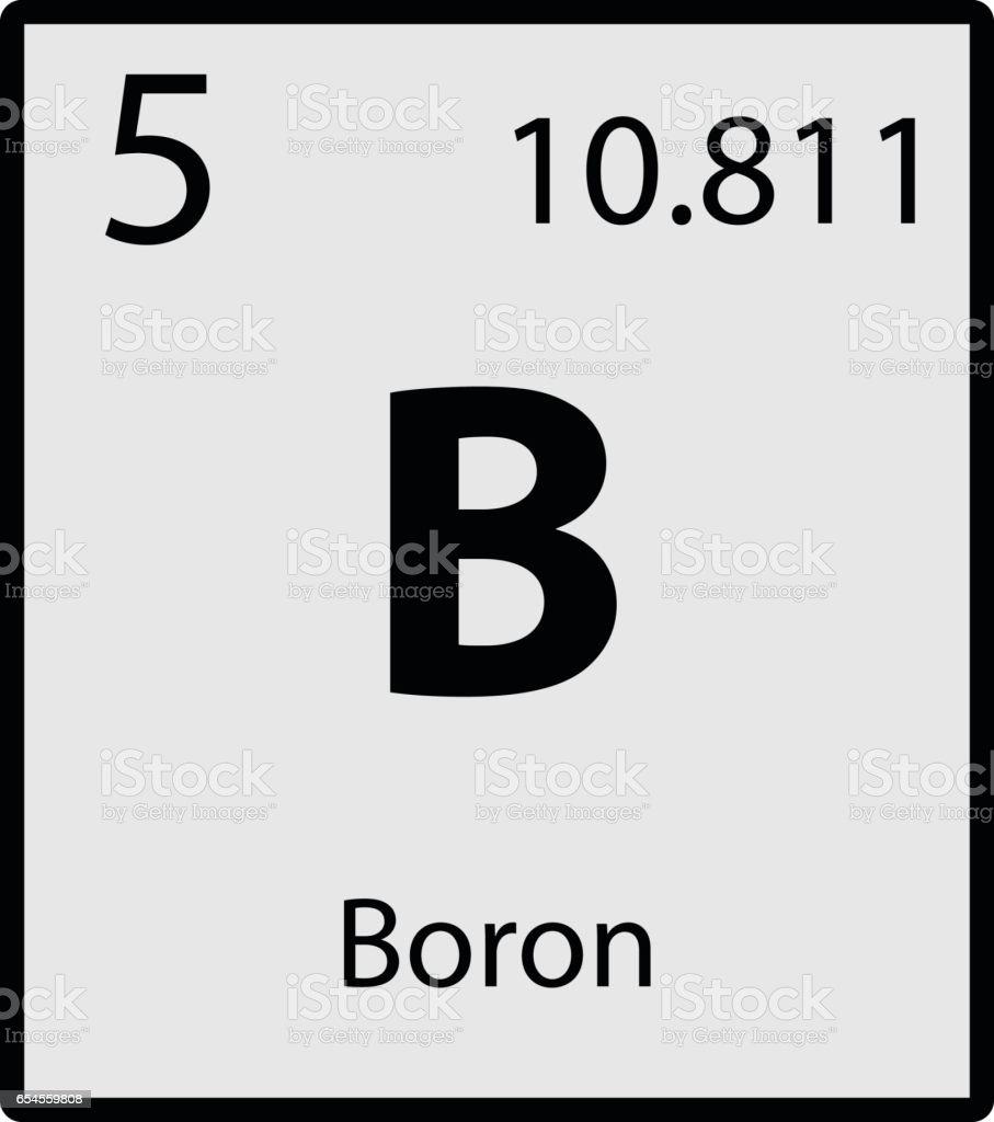 Boron symbol on periodic table gamestrikefo Image collections