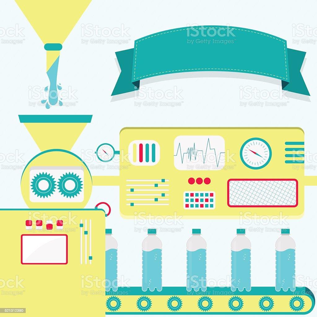 Bottle of water production vector art illustration