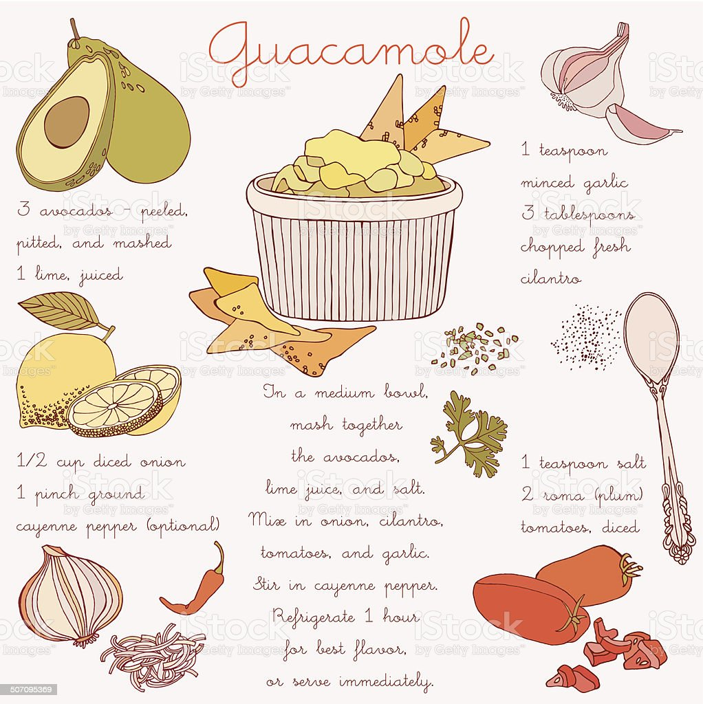 Bowl of guacamole with avocado, lime, tomato.Recipe card. vector art illustration