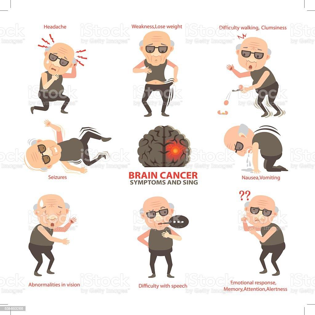 Brain Cancer vector art illustration