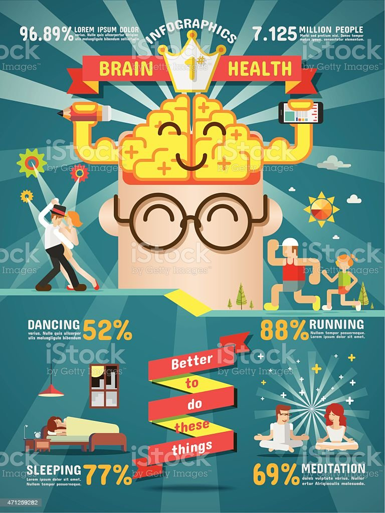 Brain health, better to do these things. vector art illustration