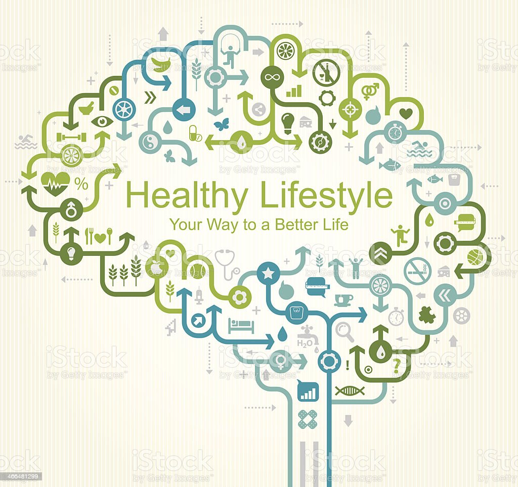 Brain Healthy Living Map vector art illustration