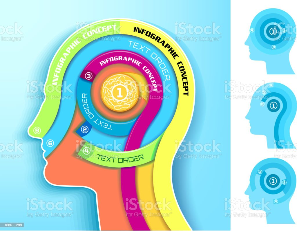 Brain infographic concept. royalty-free stock vector art