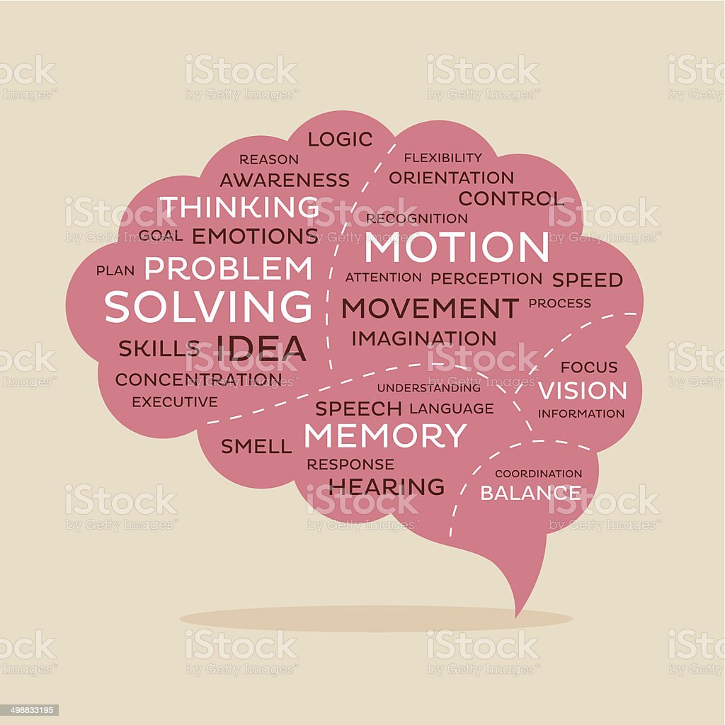 Brain parts vector art illustration