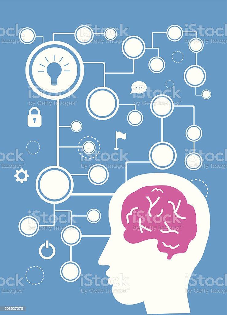 brain vector cartoon vector art illustration