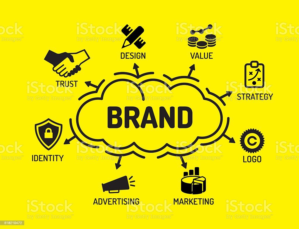 Brand. Chart with keywords and icons on yellow background vector art illustration
